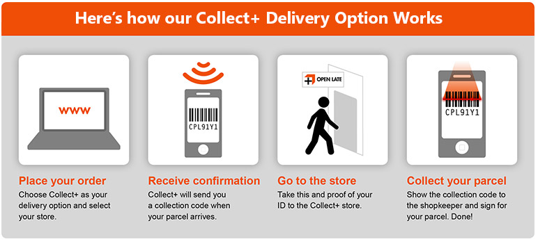 Delivery and collection information at save on laptops Collect and save